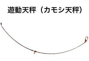 遊動天秤(カモシ天秤)